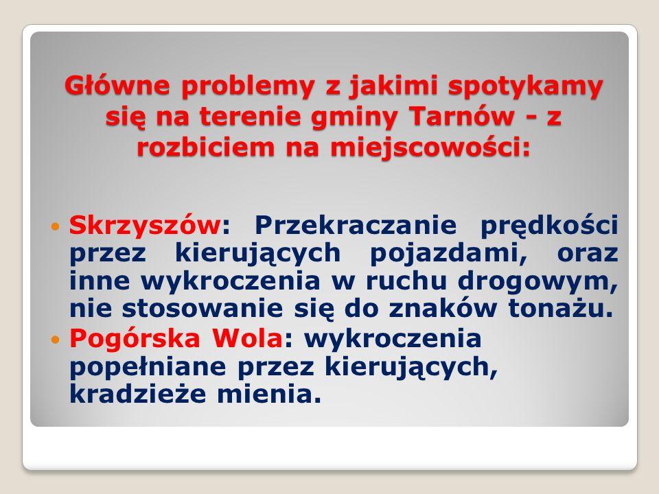 Główne problemy z jakimi spotykamy się na terenie gminy Tarnów - z rozbiciem na miejscowości: