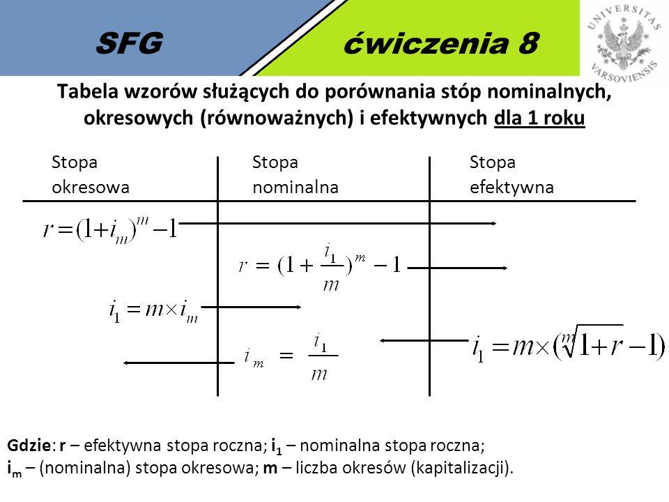 SFG ćwiczenia 8 Tabela wzorów służących do porównania stóp nominalnych, okresowych (równoważnych) i efektywnych dla 1 roku.