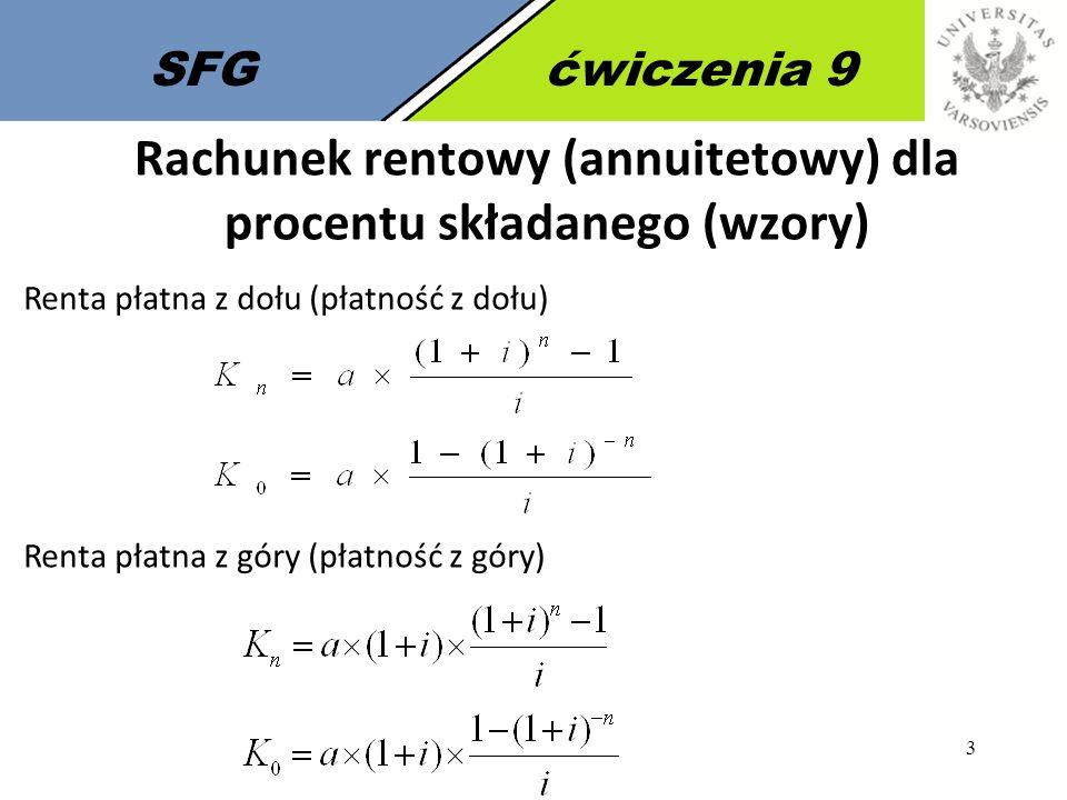 Rachunek rentowy (annuitetowy) dla procentu składanego (wzory)