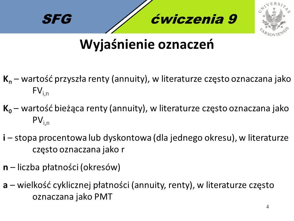 Wyjaśnienie oznaczeń SFG ćwiczenia 9