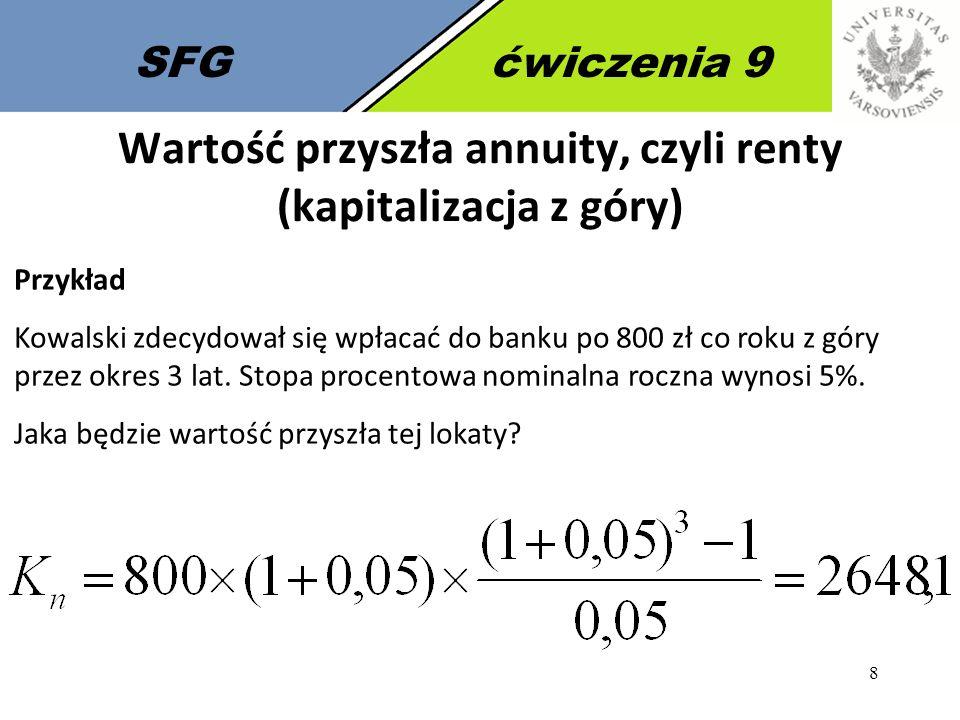 Wartość przyszła annuity, czyli renty (kapitalizacja z góry)