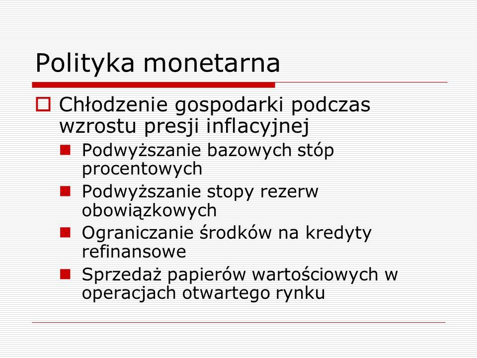 Polityka monetarna Chłodzenie gospodarki podczas wzrostu presji inflacyjnej. Podwyższanie bazowych stóp procentowych.
