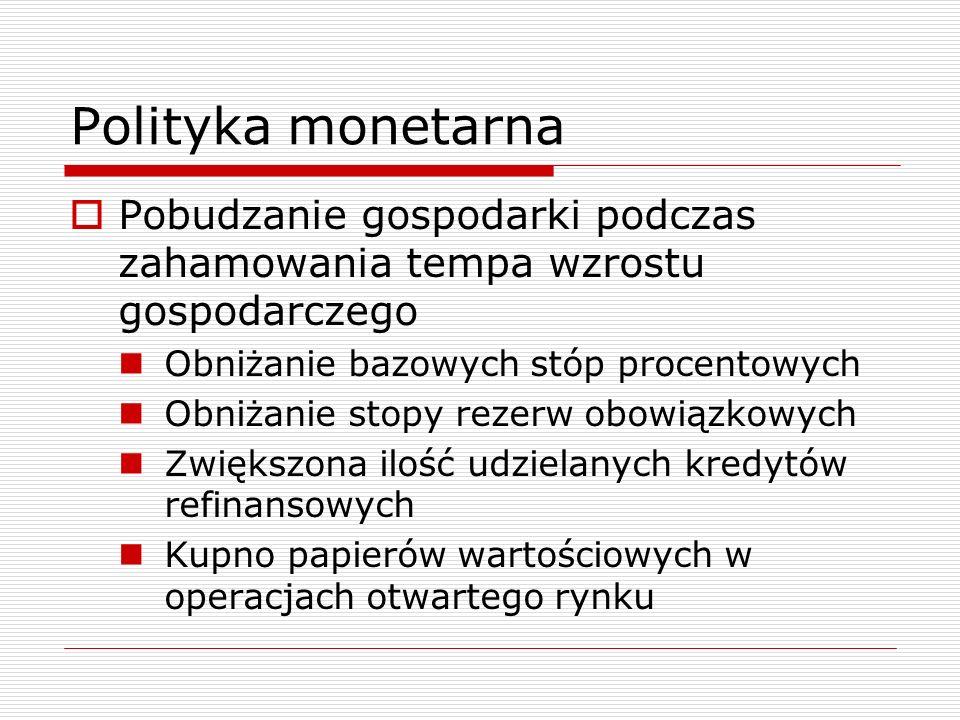 Polityka monetarna Pobudzanie gospodarki podczas zahamowania tempa wzrostu gospodarczego. Obniżanie bazowych stóp procentowych.
