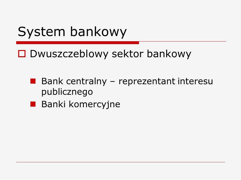 System bankowy Dwuszczeblowy sektor bankowy