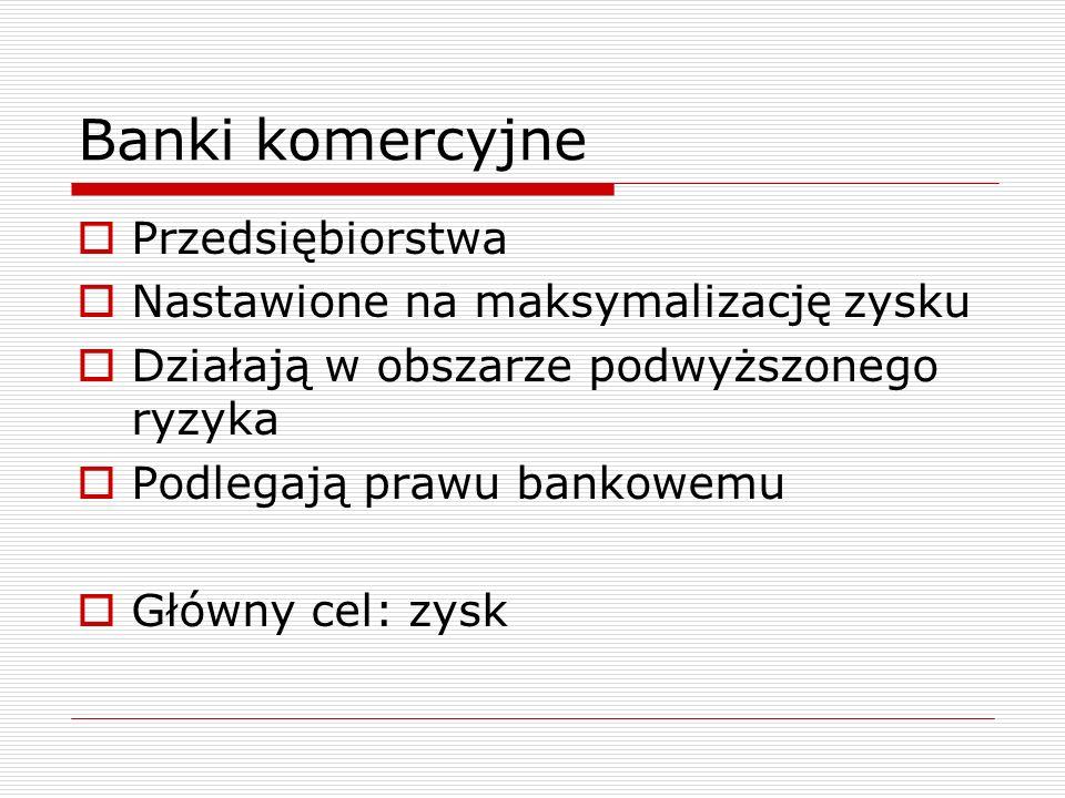 Banki komercyjne Przedsiębiorstwa Nastawione na maksymalizację zysku