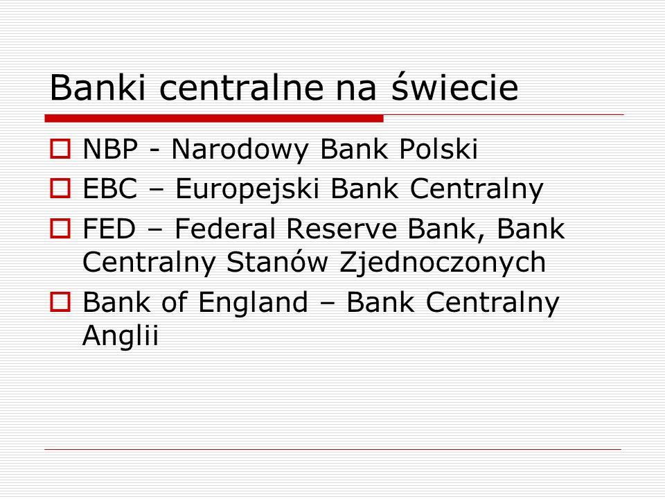 Banki centralne na świecie