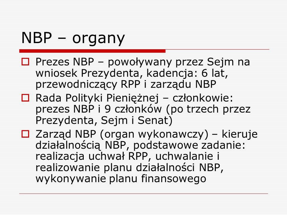 NBP – organy Prezes NBP – powoływany przez Sejm na wniosek Prezydenta, kadencja: 6 lat, przewodniczący RPP i zarządu NBP.