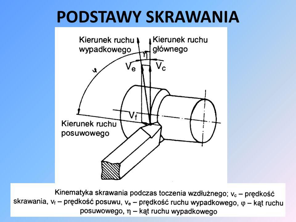 PODSTAWY SKRAWANIA 2017-04-27