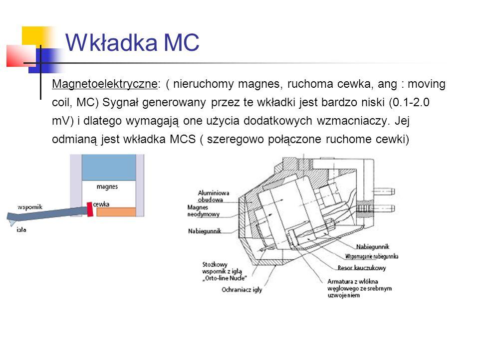 Wkładka MC Magnetoelektryczne: ( nieruchomy magnes, ruchoma cewka, ang : moving.