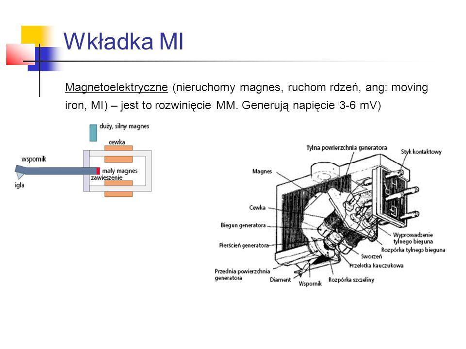 Wkładka MI Magnetoelektryczne (nieruchomy magnes, ruchom rdzeń, ang: moving.