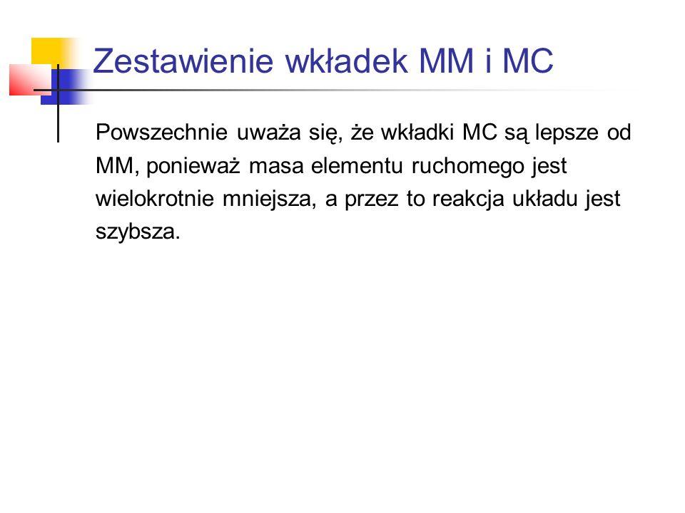 Zestawienie wkładek MM i MC