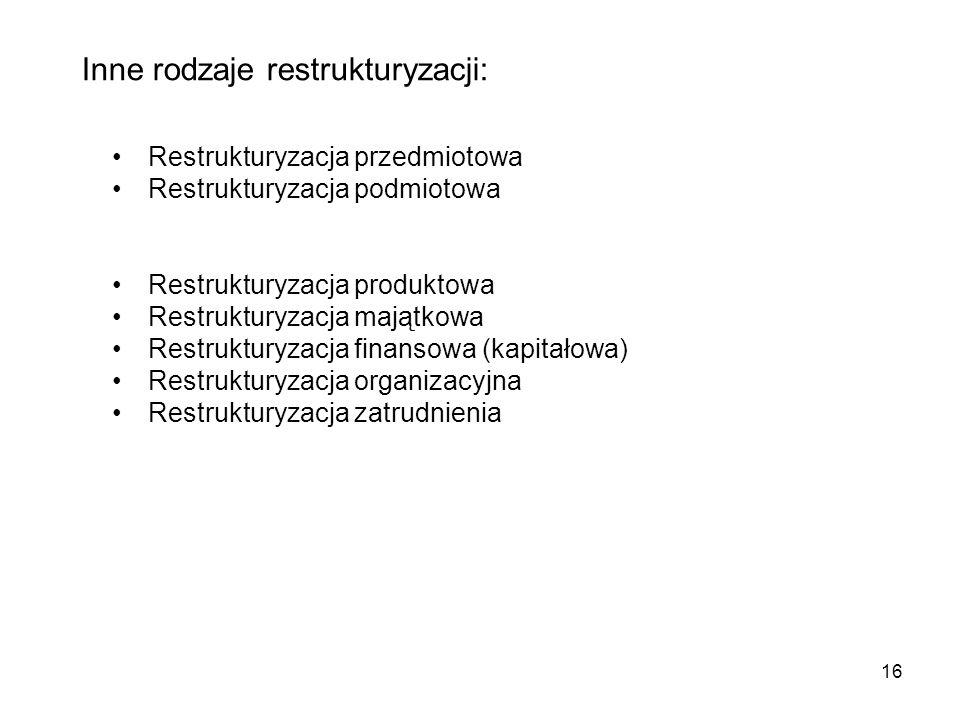 Inne rodzaje restrukturyzacji: