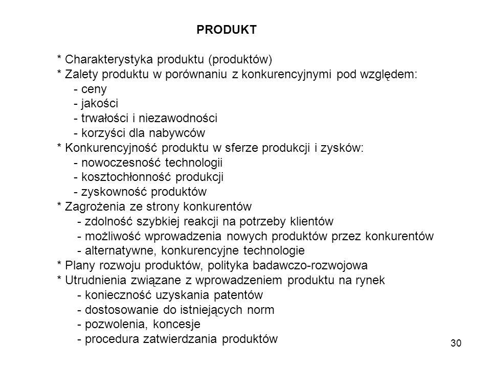PRODUKT * Charakterystyka produktu (produktów) * Zalety produktu w porównaniu z konkurencyjnymi pod względem: