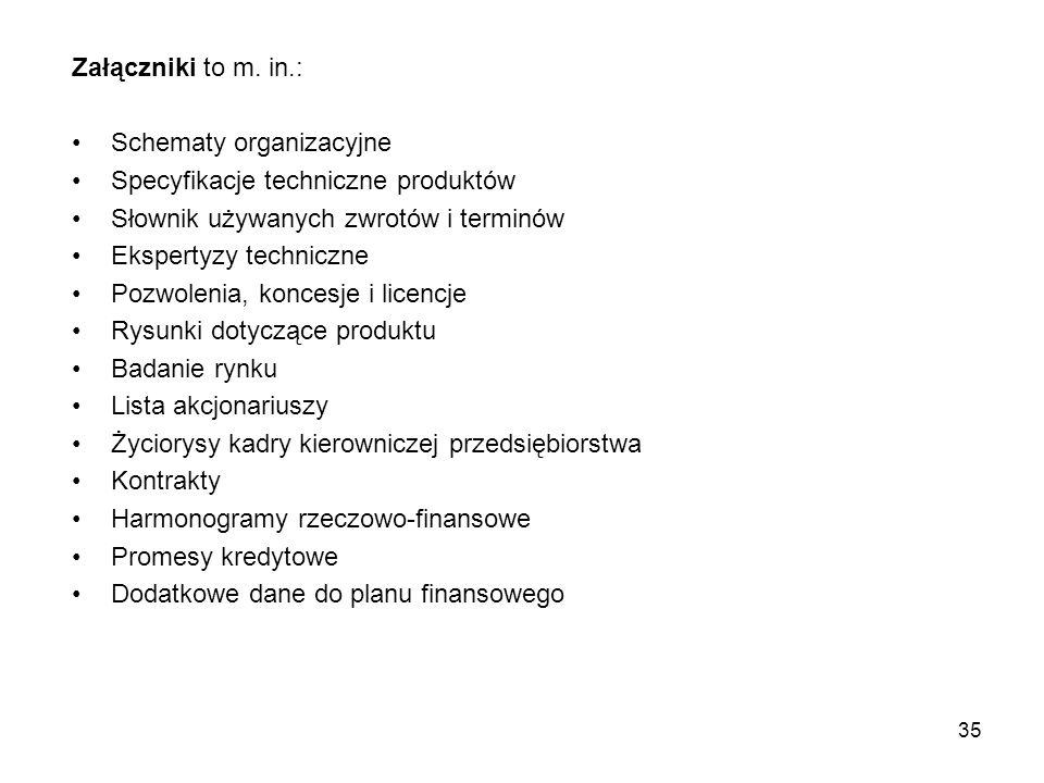 Załączniki to m. in.: Schematy organizacyjne. Specyfikacje techniczne produktów. Słownik używanych zwrotów i terminów.