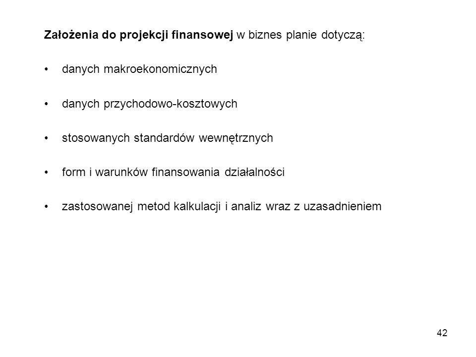 Założenia do projekcji finansowej w biznes planie dotyczą: