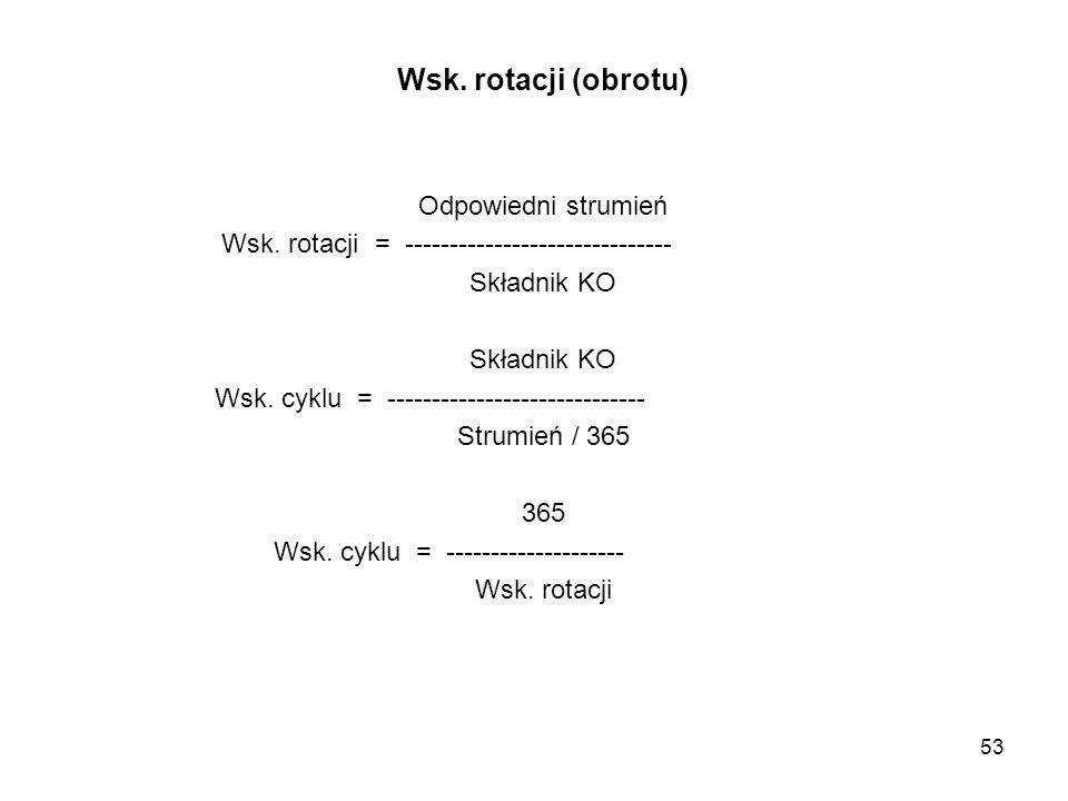 Wsk. rotacji (obrotu) Odpowiedni strumień