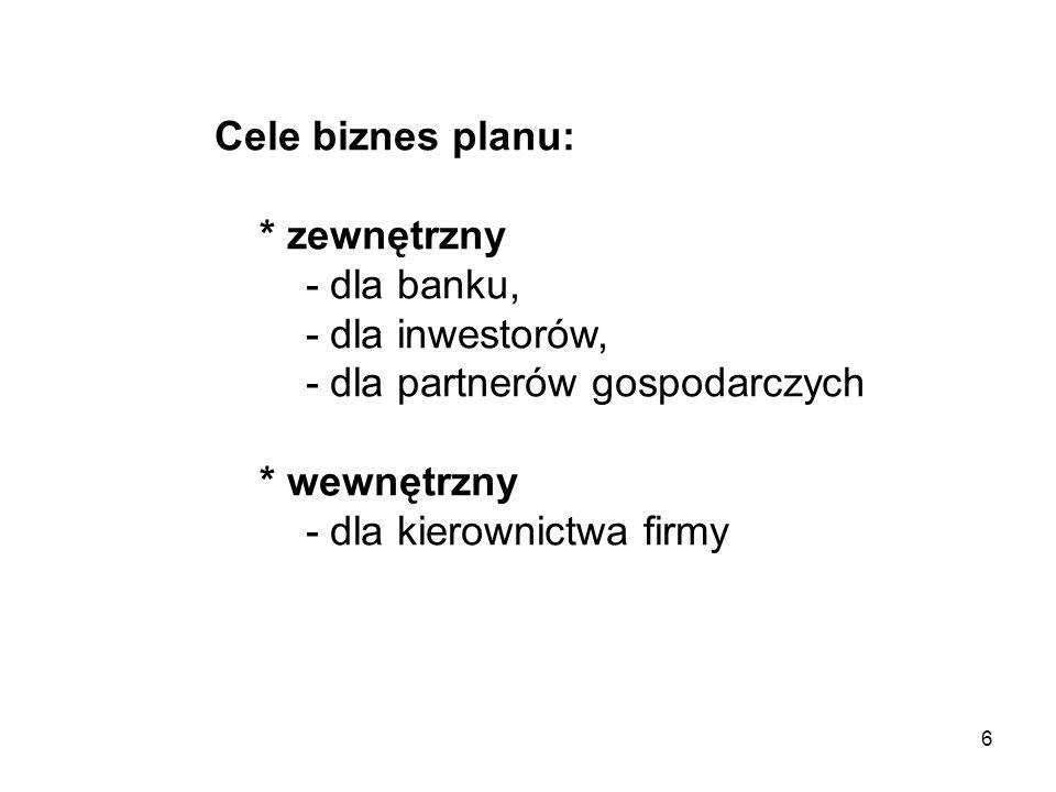Cele biznes planu: * zewnętrzny. - dla banku, - dla inwestorów, - dla partnerów gospodarczych. * wewnętrzny.