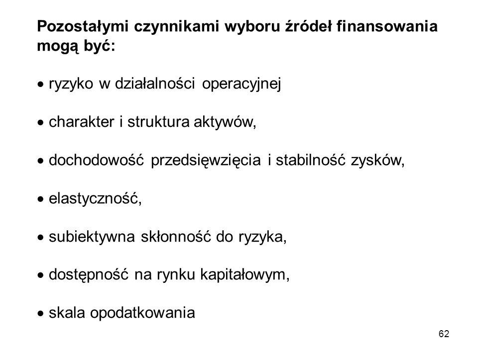 Pozostałymi czynnikami wyboru źródeł finansowania mogą być:
