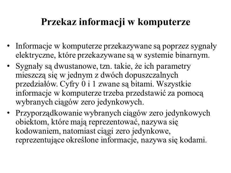 Przekaz informacji w komputerze