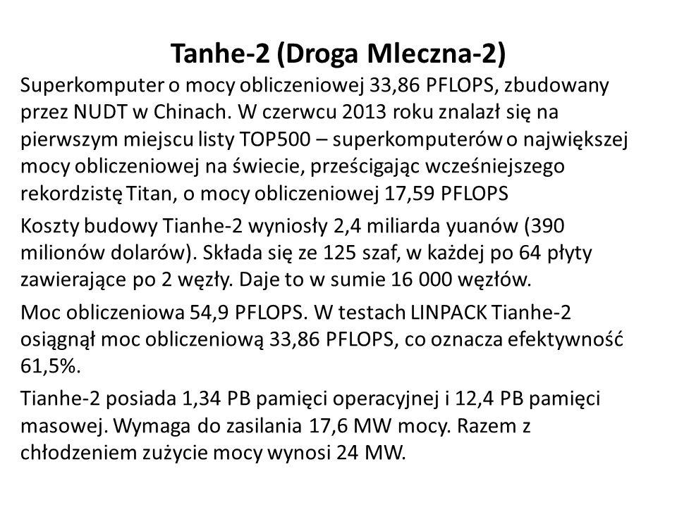 Tanhe-2 (Droga Mleczna-2)