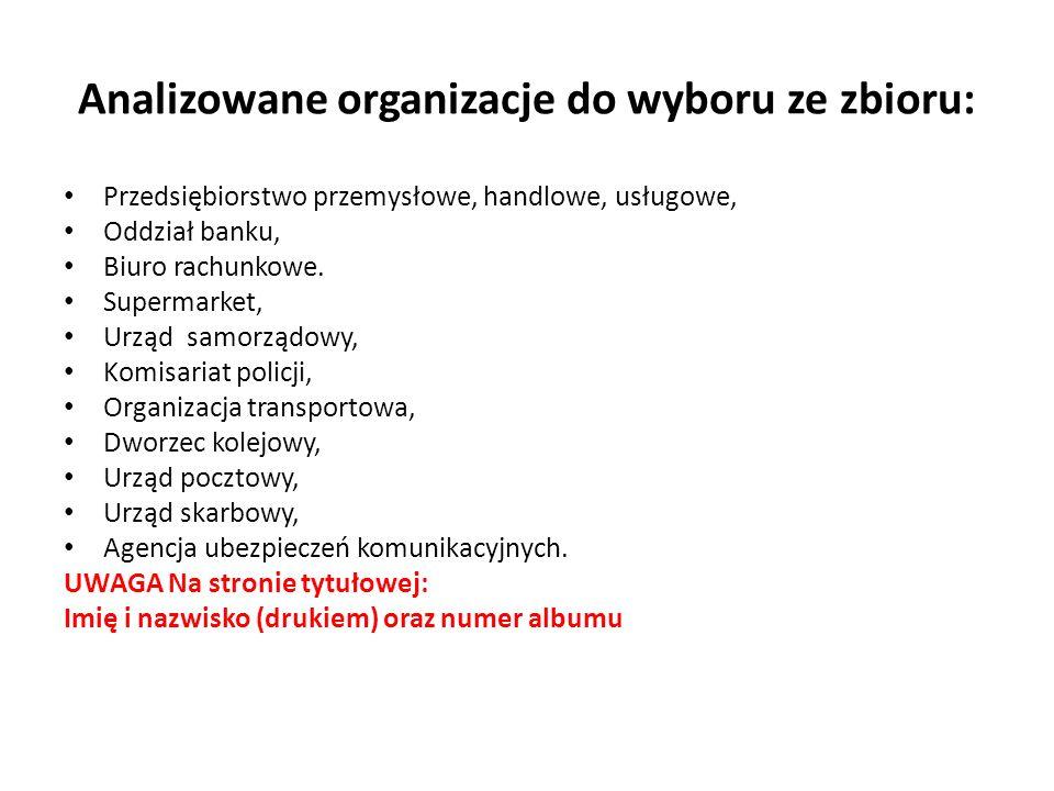 Analizowane organizacje do wyboru ze zbioru: