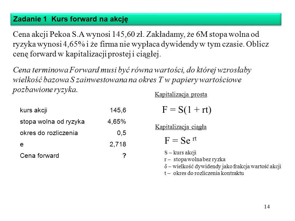 Zadanie 1 Kurs forward na akcję