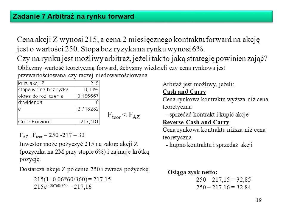 Zadanie 7 Arbitraż na rynku forward