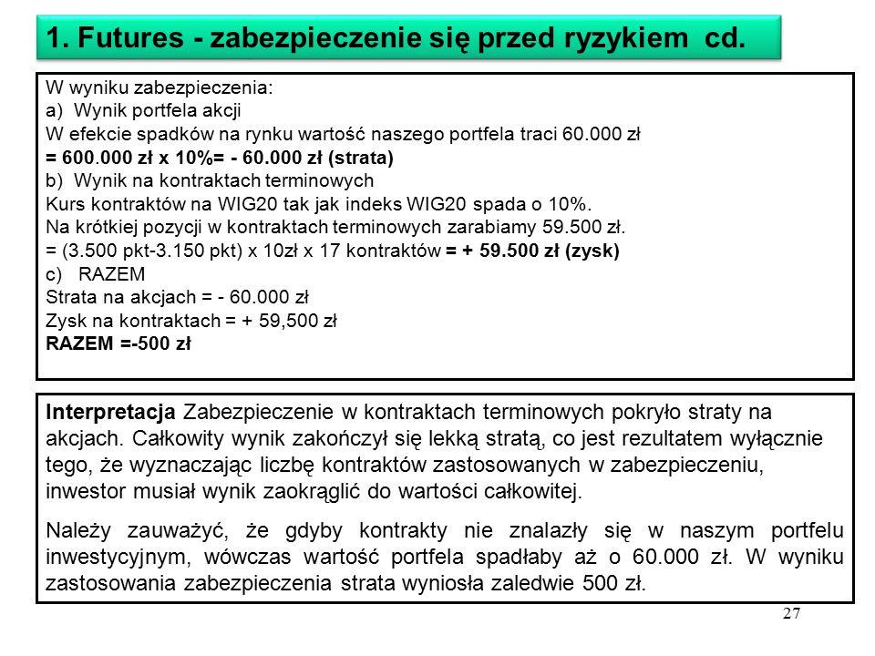 1. Futures - zabezpieczenie się przed ryzykiem cd.