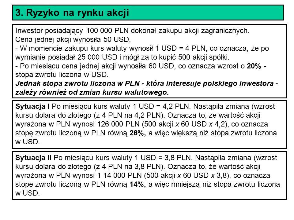 3. Ryzyko na rynku akcji