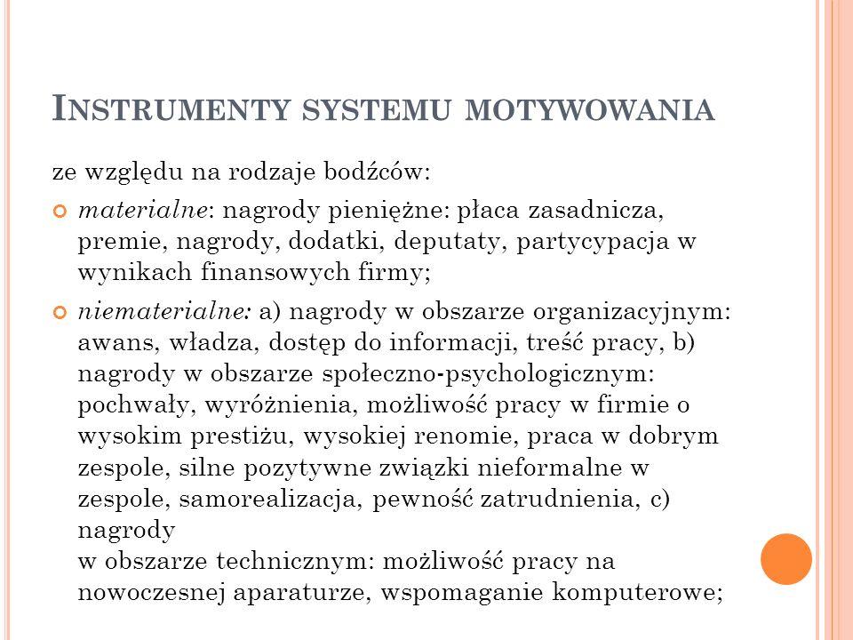 Instrumenty systemu motywowania