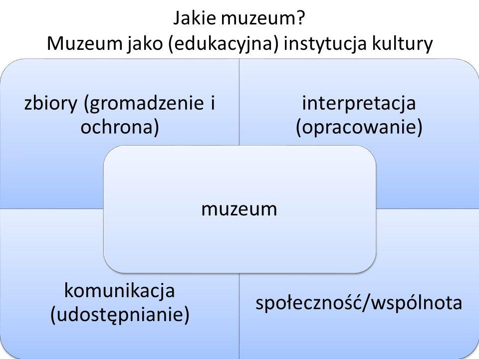 Jakie muzeum Muzeum jako (edukacyjna) instytucja kultury