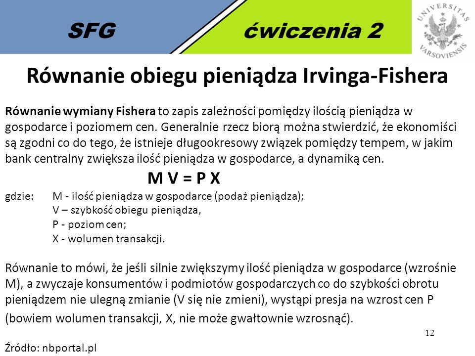Równanie obiegu pieniądza Irvinga-Fishera