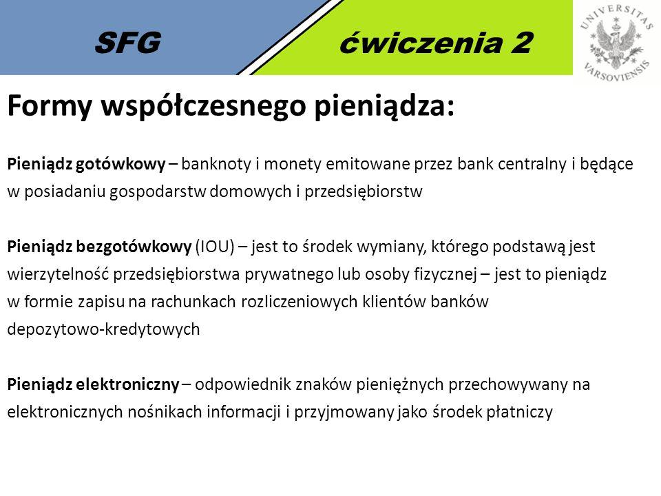 Formy współczesnego pieniądza:
