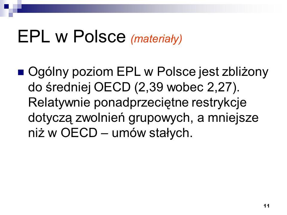 EPL w Polsce (materiały)