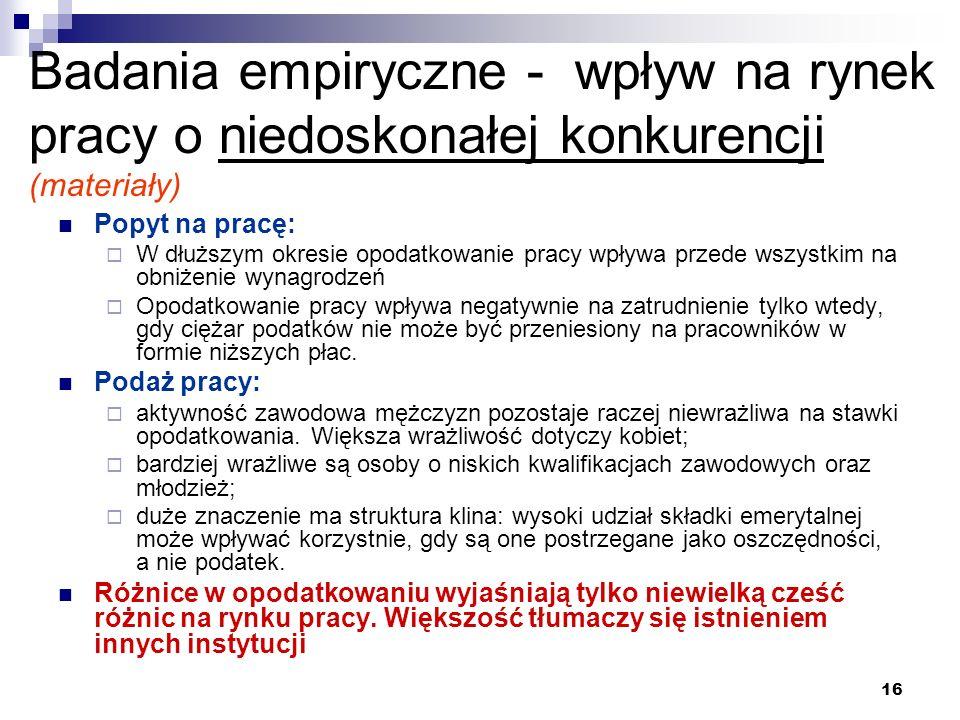 Badania empiryczne - wpływ na rynek pracy o niedoskonałej konkurencji (materiały)