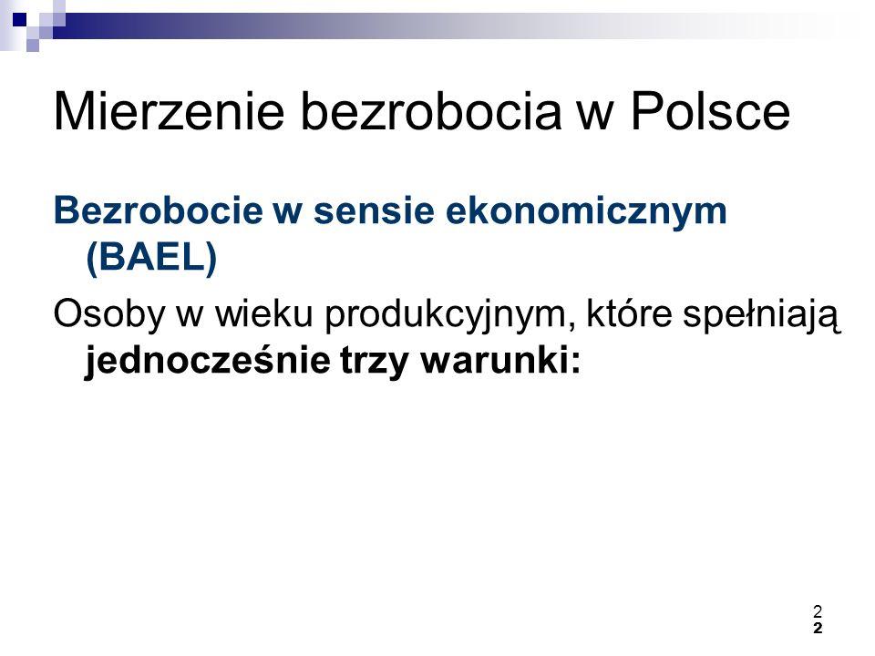 Mierzenie bezrobocia w Polsce