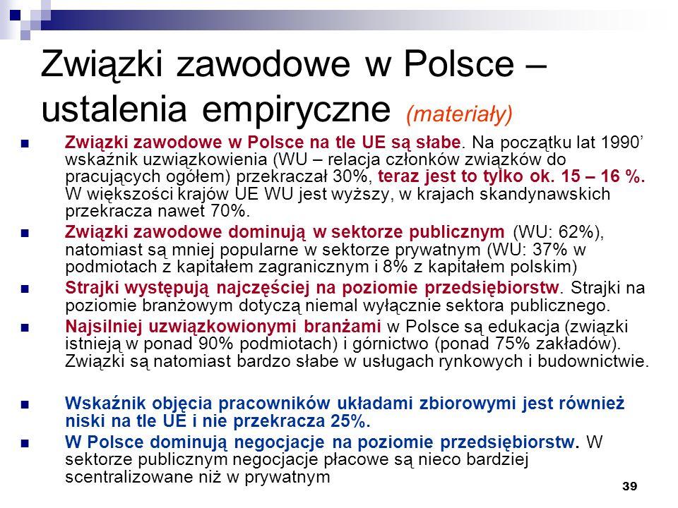 Związki zawodowe w Polsce – ustalenia empiryczne (materiały)