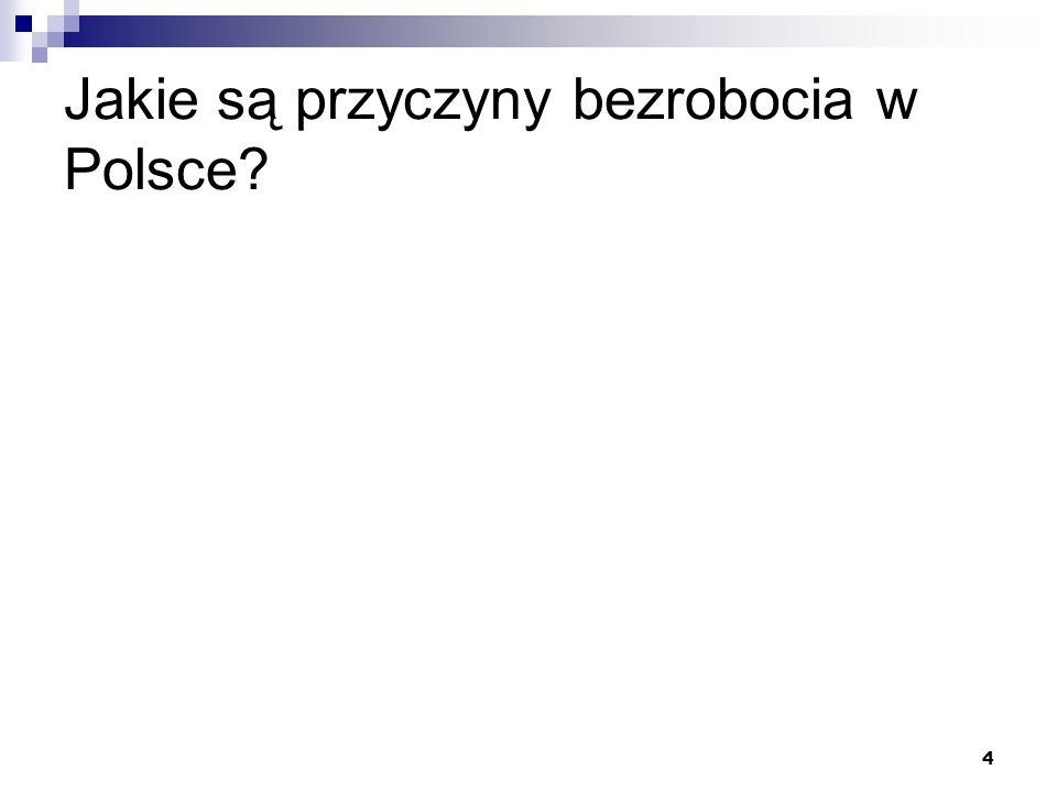 Jakie są przyczyny bezrobocia w Polsce
