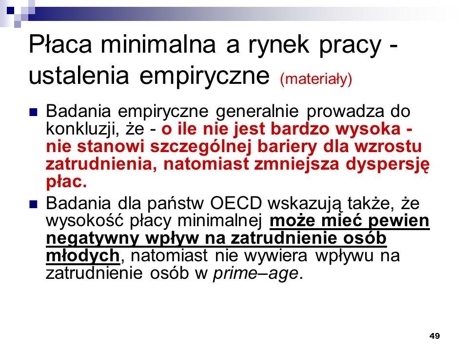 Płaca minimalna a rynek pracy -ustalenia empiryczne (materiały)