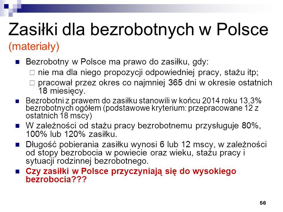 Zasiłki dla bezrobotnych w Polsce (materiały)