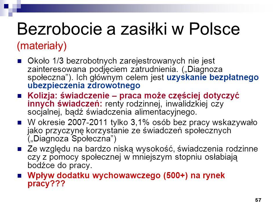 Bezrobocie a zasiłki w Polsce (materiały)