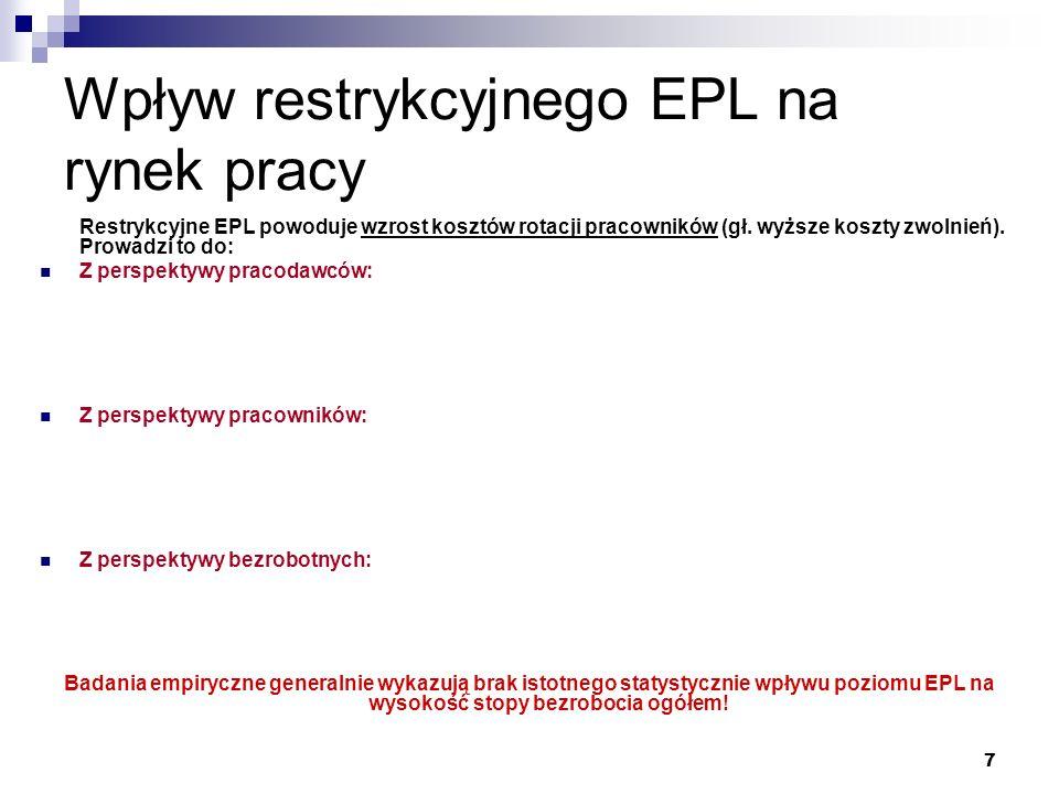 Wpływ restrykcyjnego EPL na rynek pracy