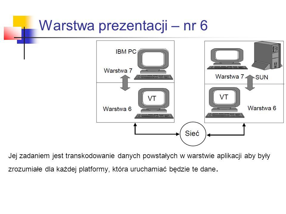 Warstwa prezentacji – nr 6