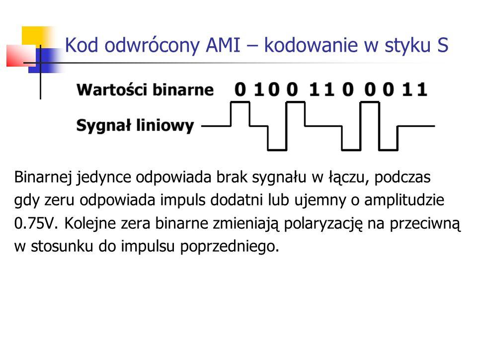 Kod odwrócony AMI – kodowanie w styku S