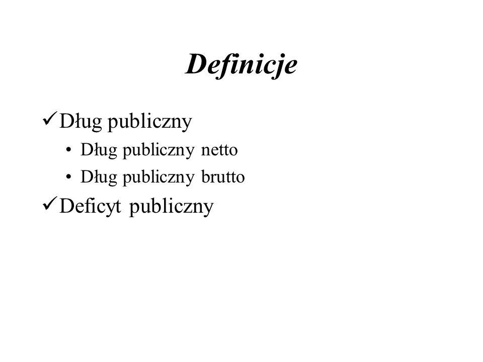 Definicje Dług publiczny Deficyt publiczny Dług publiczny netto