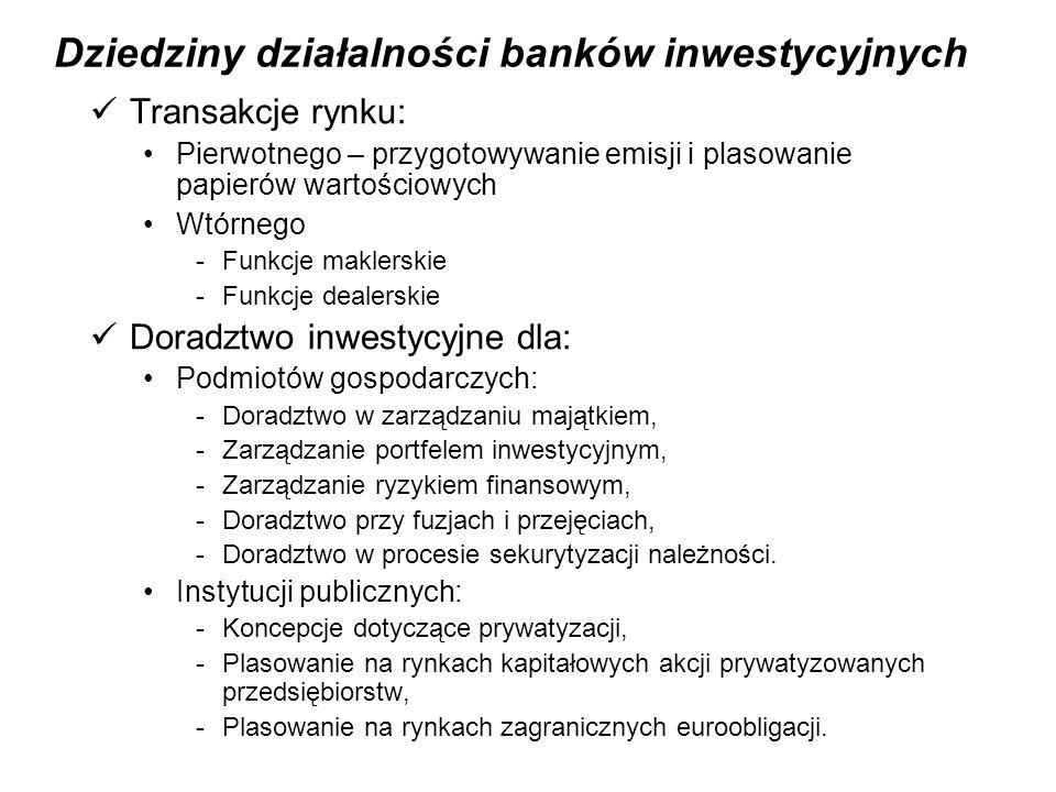 Dziedziny działalności banków inwestycyjnych