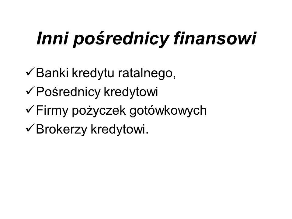 Inni pośrednicy finansowi