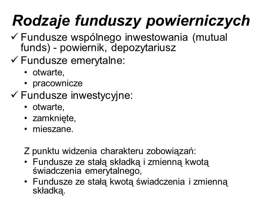 Rodzaje funduszy powierniczych