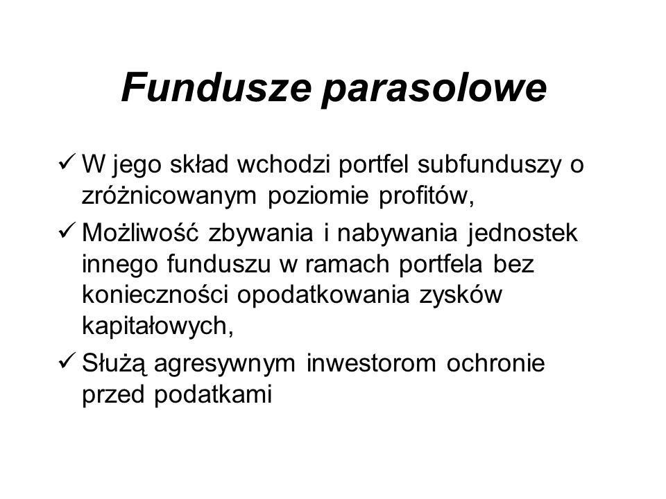 Fundusze parasolowe W jego skład wchodzi portfel subfunduszy o zróżnicowanym poziomie profitów,