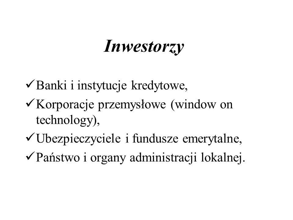 Inwestorzy Banki i instytucje kredytowe,